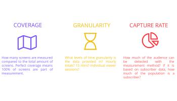 How Quividi Compares To Mobile Data For Programmatic DOOH